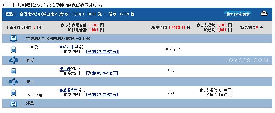 京成本線成田往淺草