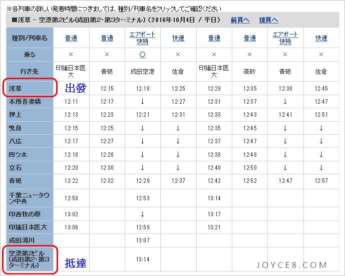 京成電鐵時刻表,京成電鐵路線圖