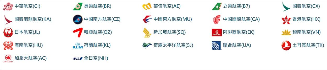 出國旅行,提早多久到機場?登機流程、機場報到程序、常見問題