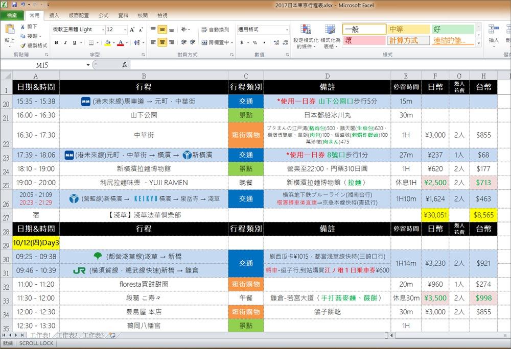 旅遊計畫表,旅行計畫表,旅遊預算表,旅行預算表