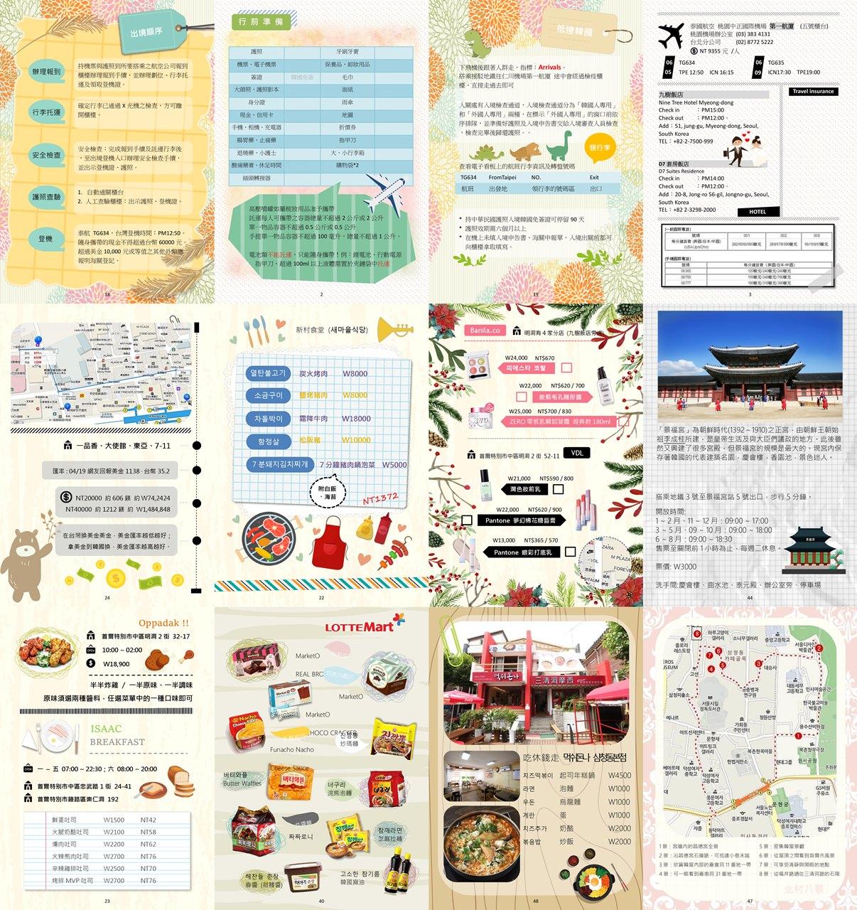 自製旅遊書,自製旅行書,自製旅行手冊,DIY旅行書,旅遊手冊diy,旅行書